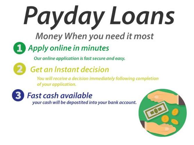 precisely what cash advance mortgages