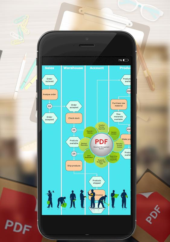 pdf file reader for android phone