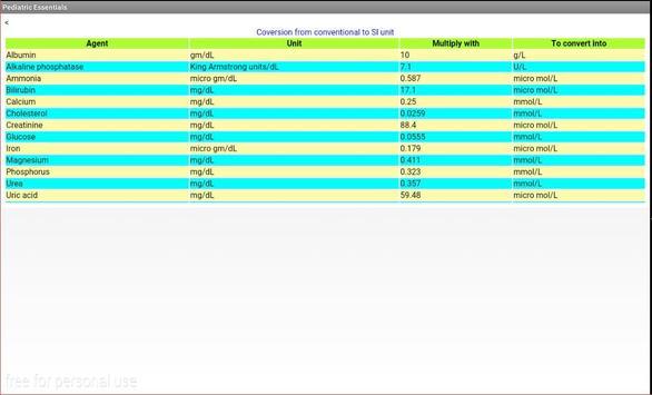 Pediatric Essentials screenshot 9