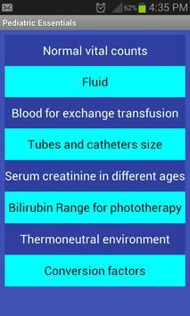 Pediatric Essentials poster