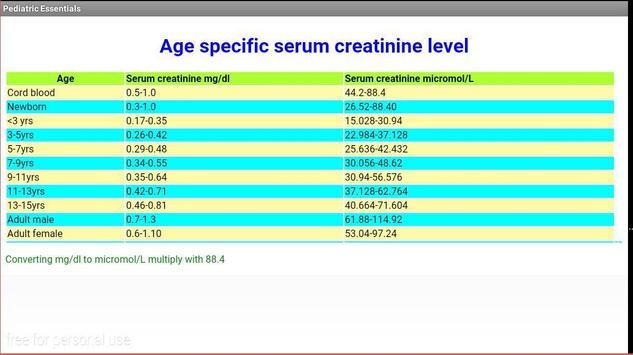 Pediatric Essentials screenshot 17