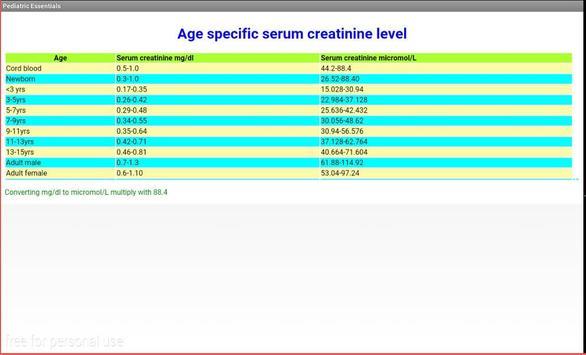 Pediatric Essentials screenshot 14