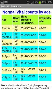 Pediatric Essentials screenshot 1