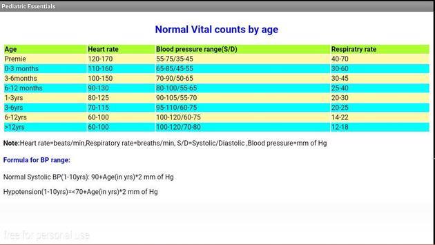 Pediatric Essentials screenshot 23