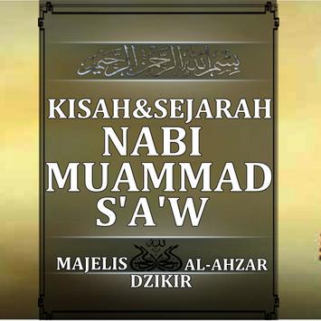 Perihal NABI MUHAMMAD SAW lengkap poster