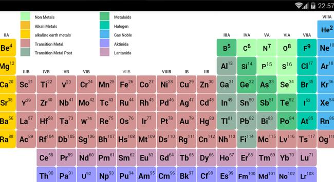 P table periodic table for android apk download p table periodic table poster urtaz Gallery