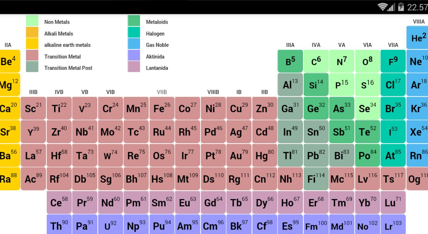 P table periodic table for android apk download p table periodic table urtaz Gallery
