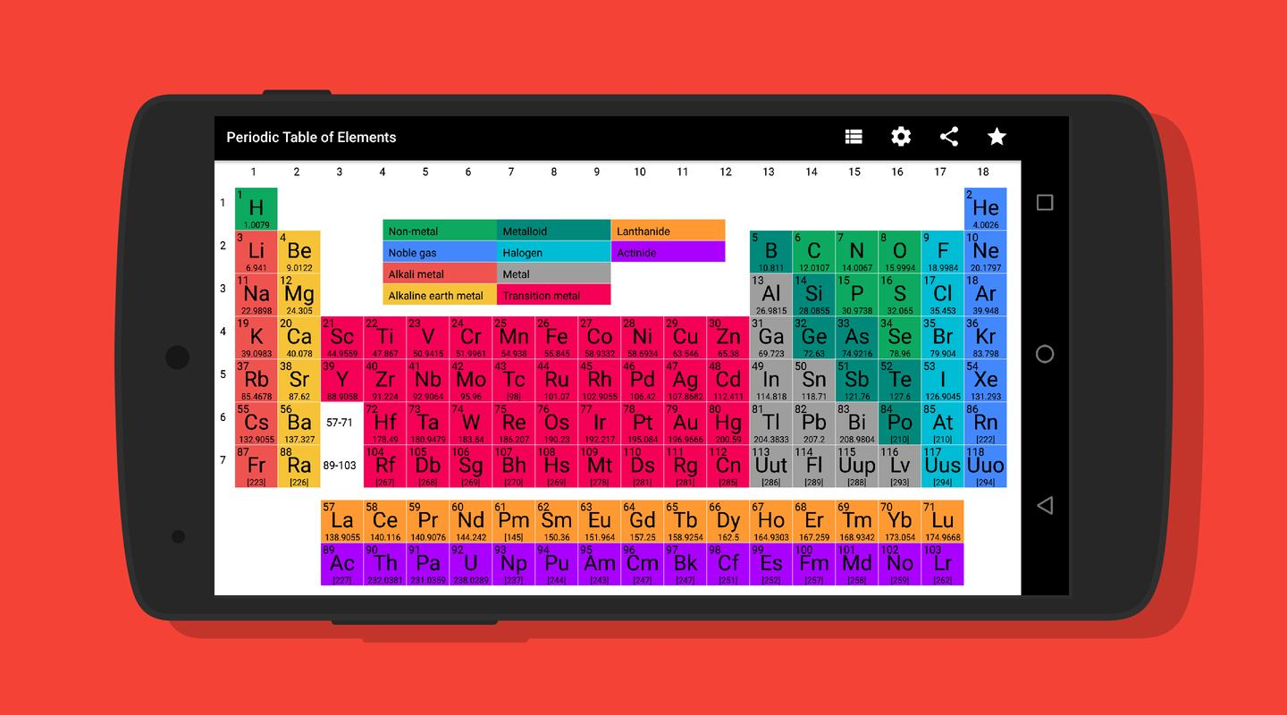 Periodic table of elements apk download free education app for periodic table of elements poster urtaz Gallery