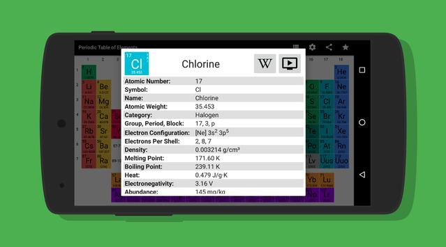 Periodic table of elements apk download free education app for periodic table of elements poster periodic table of elements apk screenshot urtaz