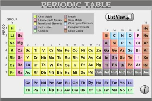 Periodic table apk download free books reference app for android periodic table poster periodic table apk urtaz Choice Image