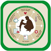 Pet Insurance Health icon