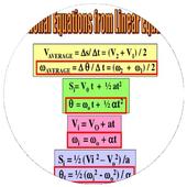 Physics Circular Motion Formulas icon