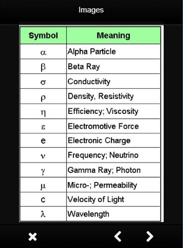 Physics Formula Symbols For Android Apk Download