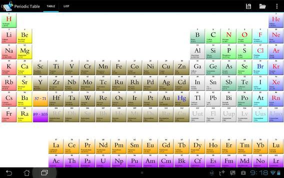 Chemistry Help screenshot 3