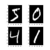 DroidTF Mnist biểu tượng