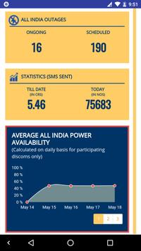MyUrja Mitra - Power Cut Alert poster