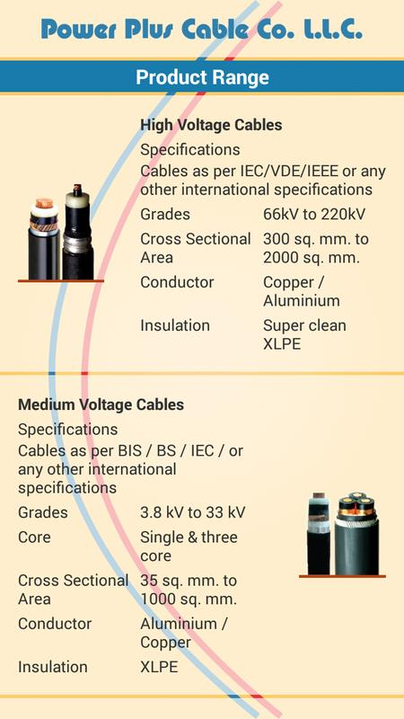 Cable size calculator apk download free tools app for android cable size calculator apk screenshot greentooth Gallery