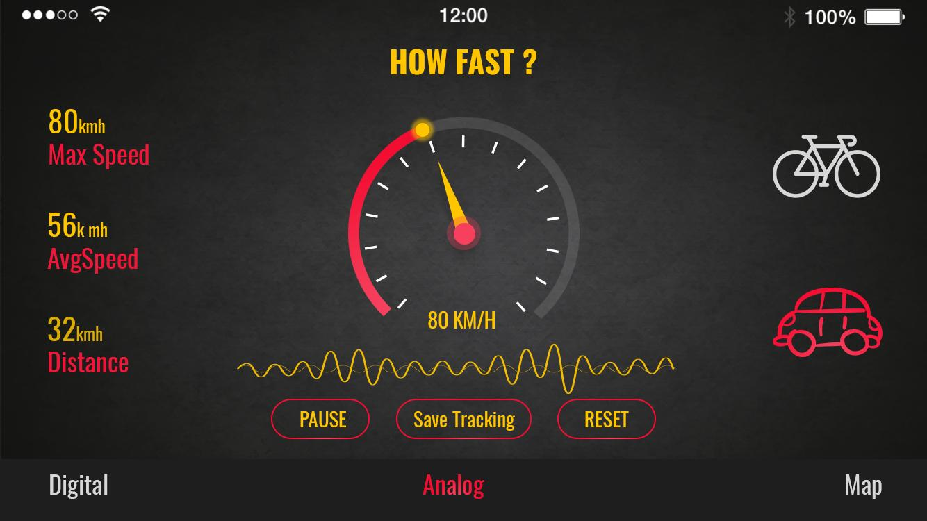 GPS Speedometer-Odometer for Android - APK Download