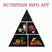 Nutrition Info App icon