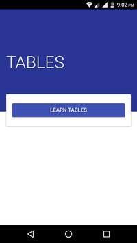 Tables-All Mathematics Tables in one poster