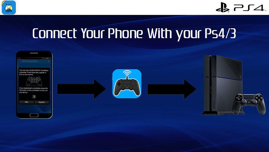 Ps4 Emulator Iphone
