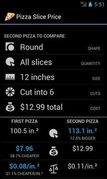 Pizza Slice Price poster