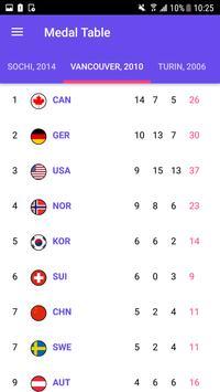 Pyeongchang Gold - 2018 Winter Games screenshot 2