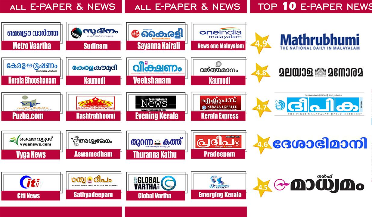 Kerala News:Asianet news,Manorama news &All Rating for Android - APK