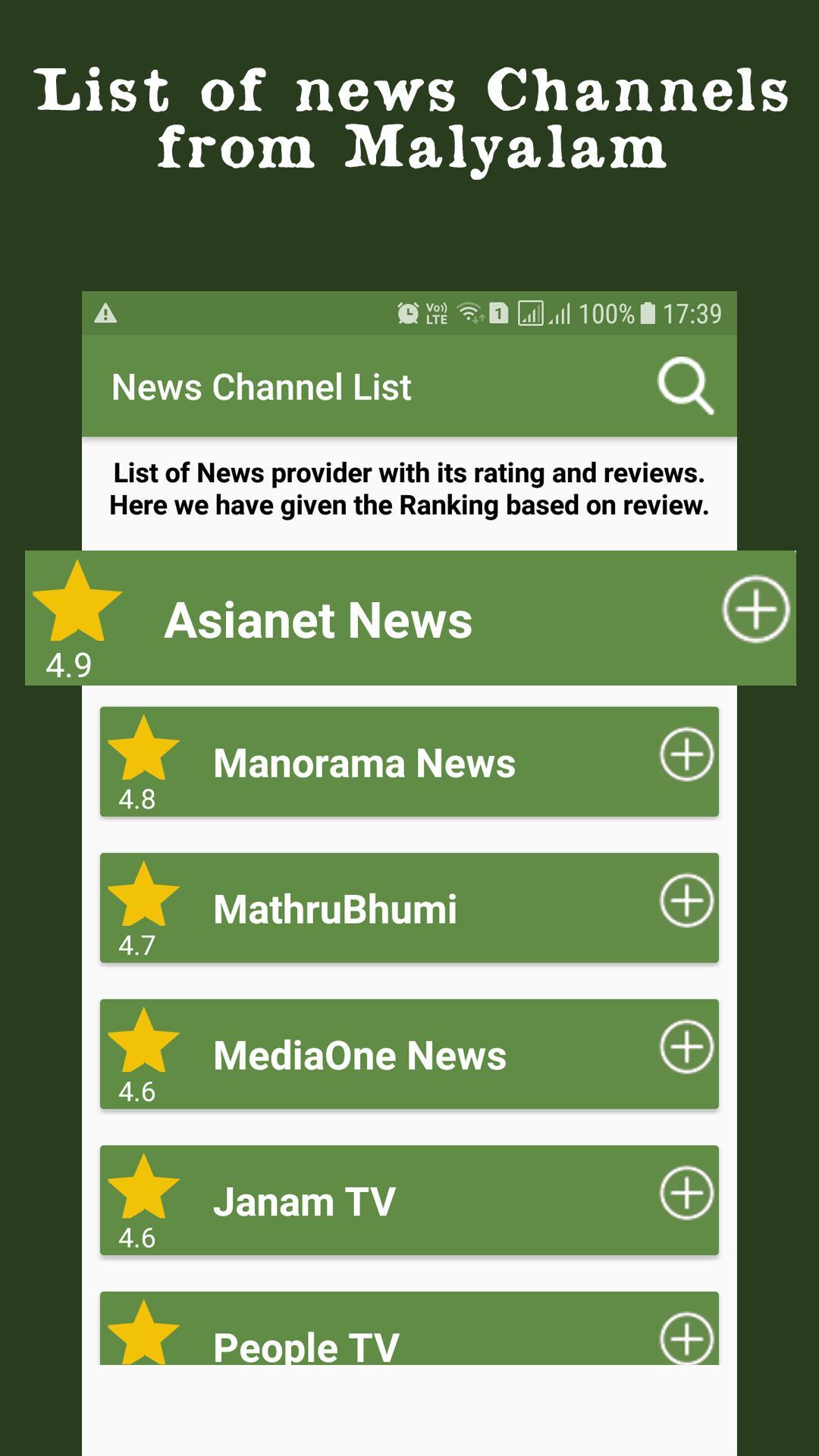 Malayalam News:Mathrubhumi,asianet news &AllRating for Android - APK