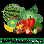 Anti-Inflammatory Diet & Foods icon