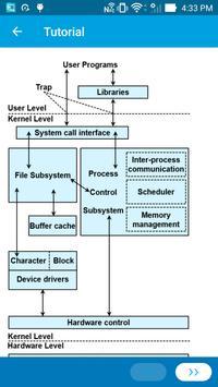 UNIX and Shell Programming apk screenshot