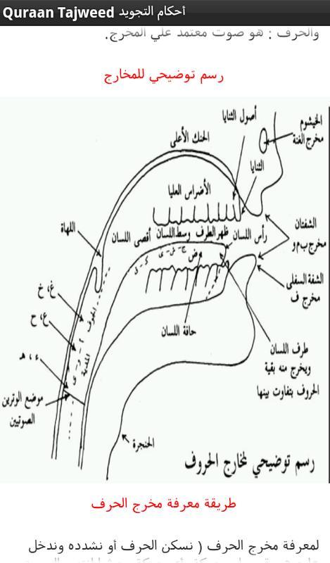 tajweed rules of the quran part 2 pdf free