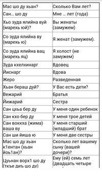 Русско чеченский словарь leadingquality.