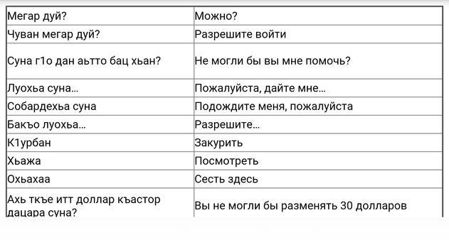 Русско-чеченский разговорник apk-download kostenlos bücher.