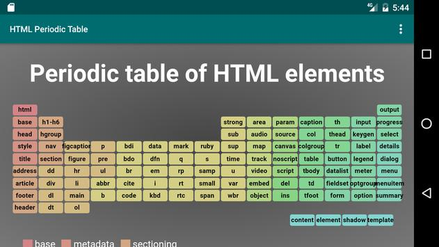 html periodic table poster html periodic table apk screenshot - Periodic Table Apk Free Download