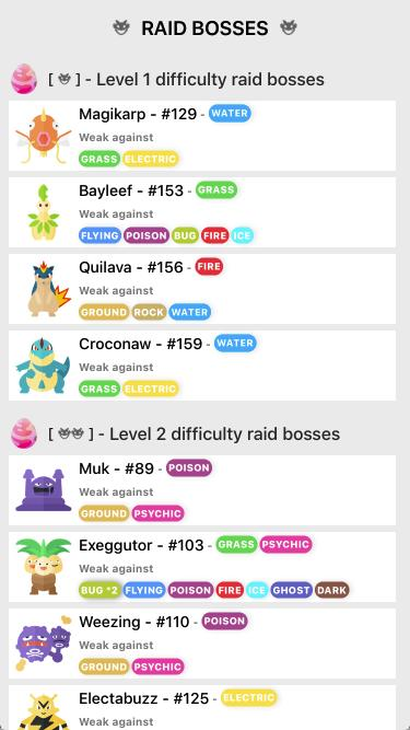 Raid Boss - Tier list and counters for Pokémon GO for Android - APK