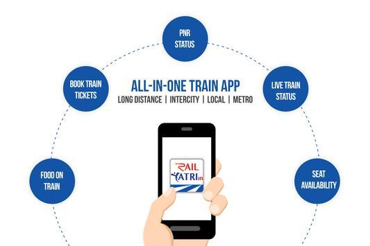 IRCTC PNR Status Live railway pnr Railway t Railway