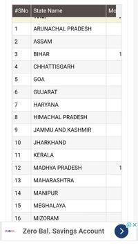 PM Awas Gramin Latest List screenshot 2