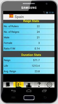Spain Monarchy and Stats apk screenshot