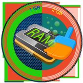 ikon RAM EXPANDER