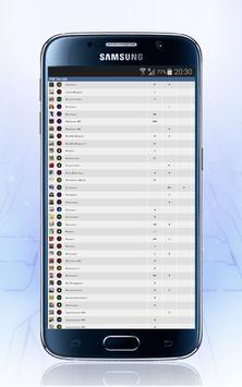 Ultimate Guide For DigimonLinks screenshot 1