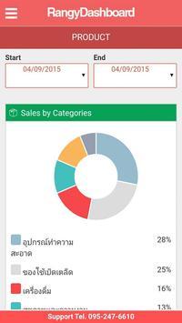 แอป Rangy Dashboard screenshot 3