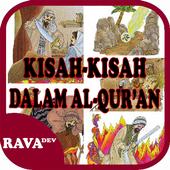 Kisah Shahih dalam Al Quran dan As Sunnah icon