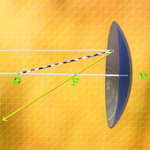 Ray Parallel to P Axis Concave icon