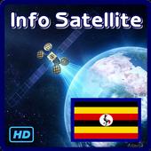 Uganda HD Info TV Channel icon