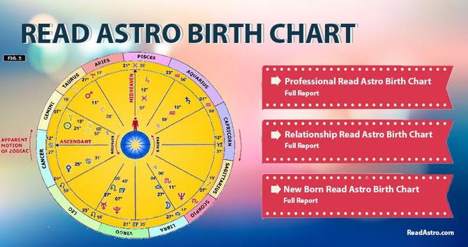 Read Astrology Birth Chart For Android Apk Download
