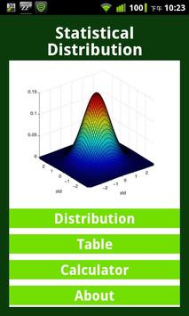 Statistical Distribution poster