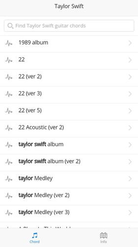 Guitar Chords of Taylor Swift APK Download - Free Education APP for ...