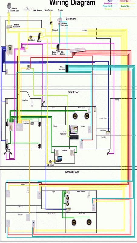 Residential Electrical Wiring for Android - APK Download on residential telephone wiring diagram, residential electrical service diagram, residential electrical schematics, residential lighting diagrams, residential construction diagrams, residential transfer switch wiring diagram, electrical connections diagrams, understanding electrical diagrams, residential electrical symbols, coleman furnace parts diagrams, electrical service entrance diagrams, basic electrical schematic diagrams, residential electrical riser diagram, residential insulation diagrams, electronic circuit diagrams, lighting electrical diagrams, residential wiring diagram examples, residential electrical codes, residential framing diagrams, residential electrical single line diagram,
