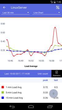 Nodelizer - Server Monitoring System apk screenshot